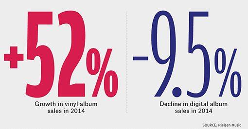 bb7-vinyl-charts-01-billboard-510