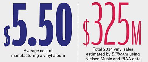 bb7-vinyl-charts-05-billboard-510