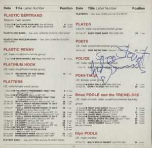 THE POLICE Page From The Guinness Book Of British Hit Singles -  FULLY AUTOGRAPHED page 174 of the book that has been signed very clearly by Sting, Stewart Copeland & Andy Summers over their entry
