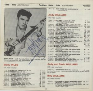 MARTY WILDE Page From The Guinness Book Of British Hit Singles - AUTOGRAPHED page 246 of the book that has been signed very clearly by Marty over the picture above his entry